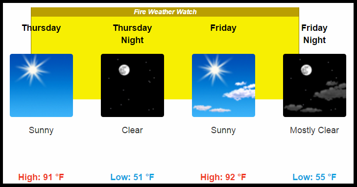 082416 fire weather forecast